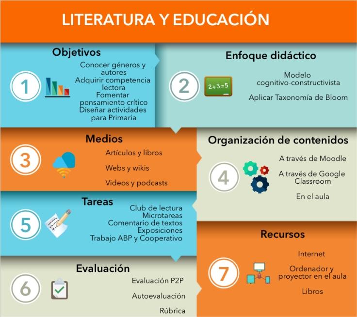 Infografia Literatura3-3.jpg